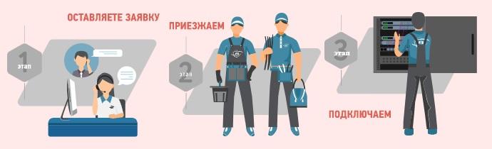Алеста-Телеком заявка