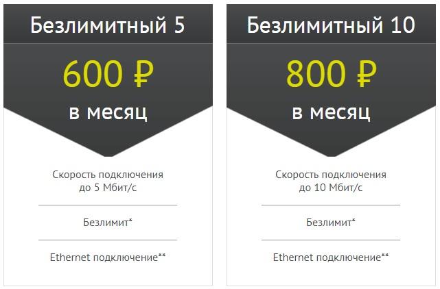 АйТи Телеком тарифы