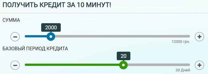 АлексКредит калькулятор