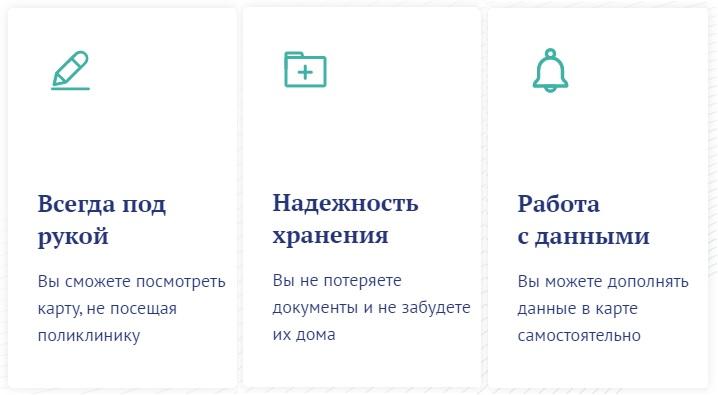 Электронная медицинская карта возможности