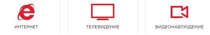 Аннекс.про