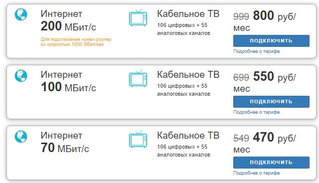 Ots-net.ru тарифы