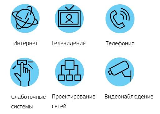 Ютекс-телеком услуги