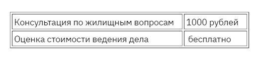 юап функции2