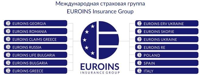 Страховая компания Euroins