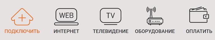 юбс сайт