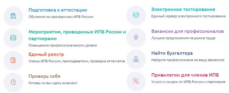 ИПБ России возможности