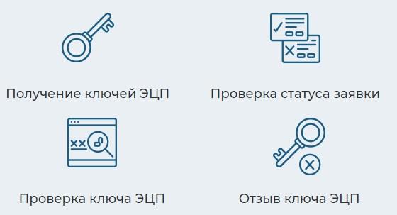 Goszakup.gov.kz цифровая подпись