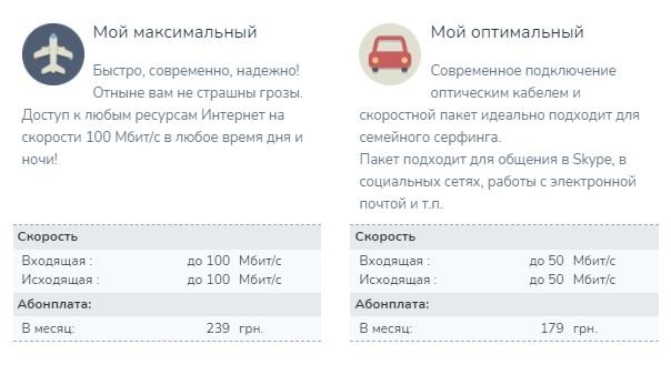 MyTeleCom тарифы
