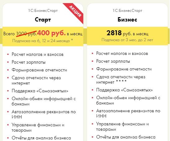 1cbiz.ru тарифы