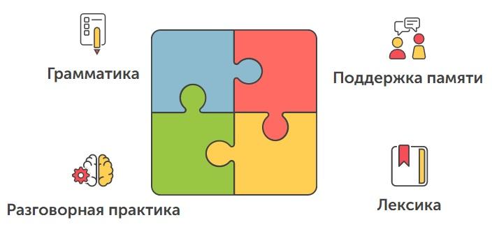 ALIBRA ONLINE услуги