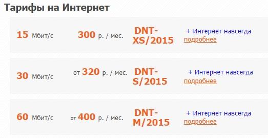 dnlab.ru тарифы