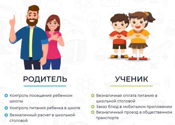 fcards.ru услуги