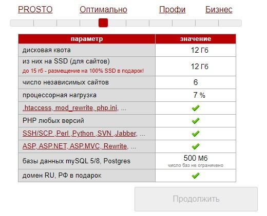 1gb.ru регистрация