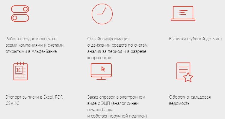 Альфа банк - бизнес услуги