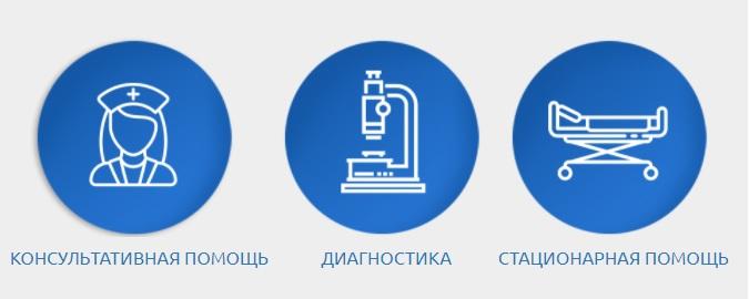 КДЦ «Здоровье» услуги