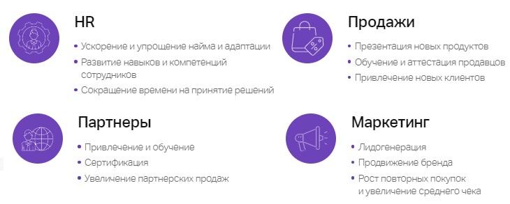 Вебинар.ру