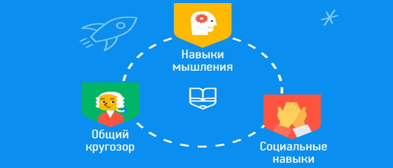 Умназия.ру