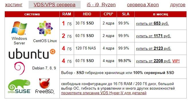 1gb.ru хостинг
