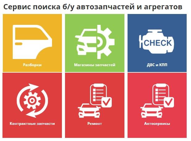 ferio.ru каталог