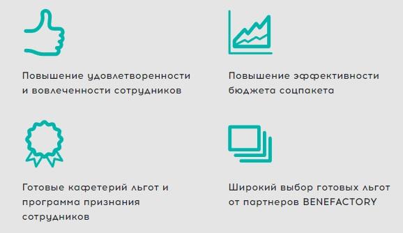 benefactory.ru