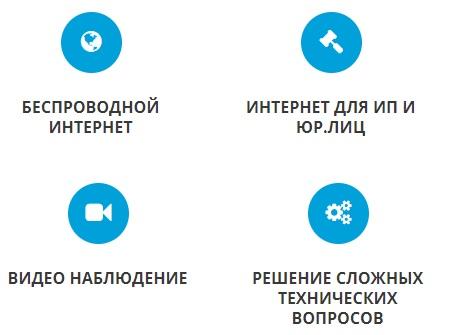 Интернет АС услуги
