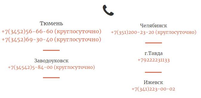 23-НЭТ пароль